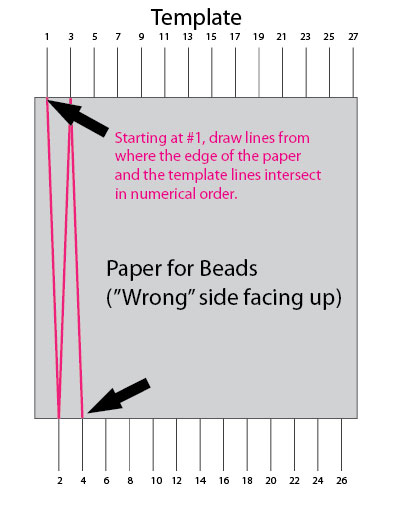 photograph about Printable Paper Bead Templates named How toward Produce Paper Beads in opposition to Rolled Paper I Delight in Paper Beads